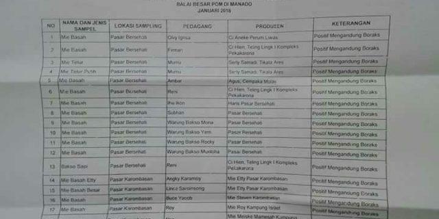 Inilah Daftar Produsen Mie Basah di Manado Campur Boraks