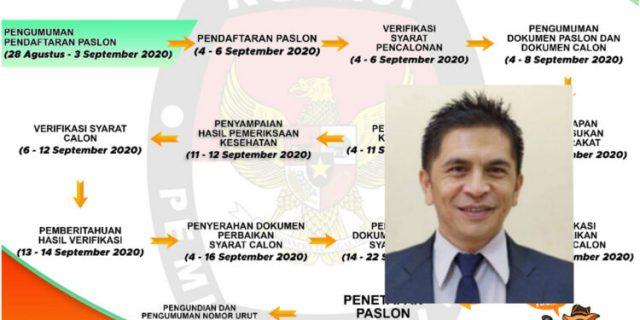 KPU Tomohon Lanjutkan Verifikasi Faktual Dokumen Bapaslon